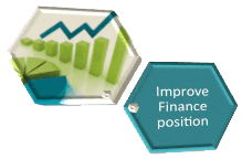improve finance position