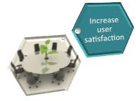 increase user satisfaction